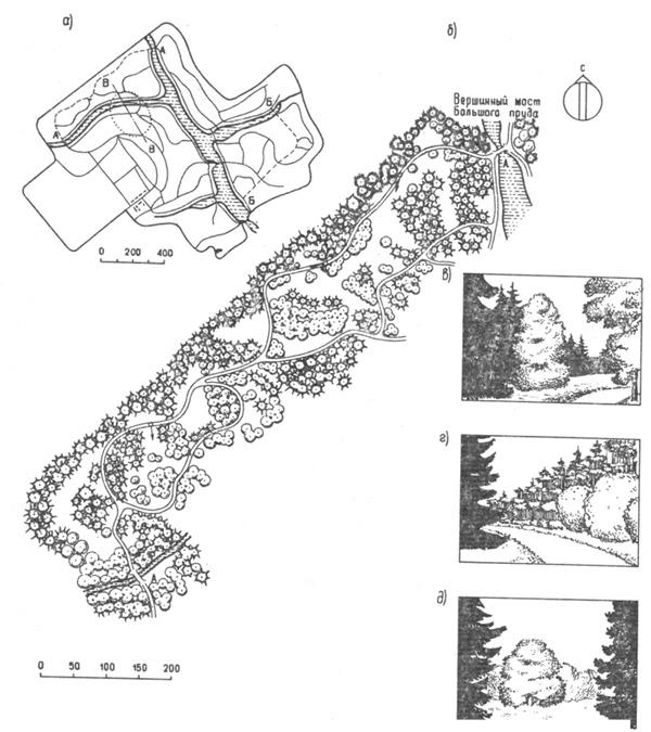 Анализ пейзажной композиции