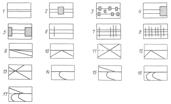 Схемы типов композиций