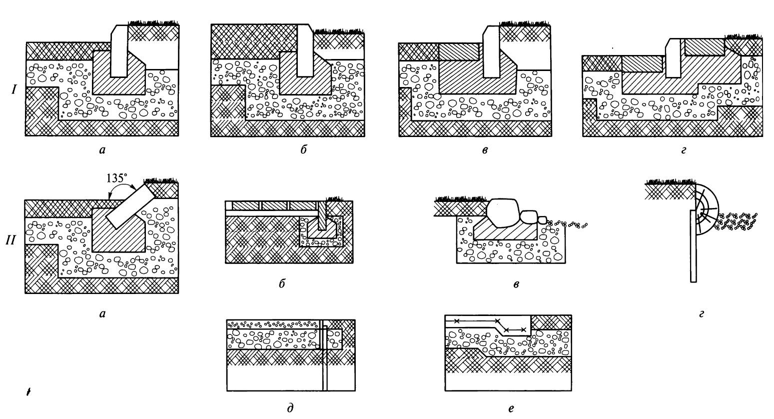 схема установки бетонного борта