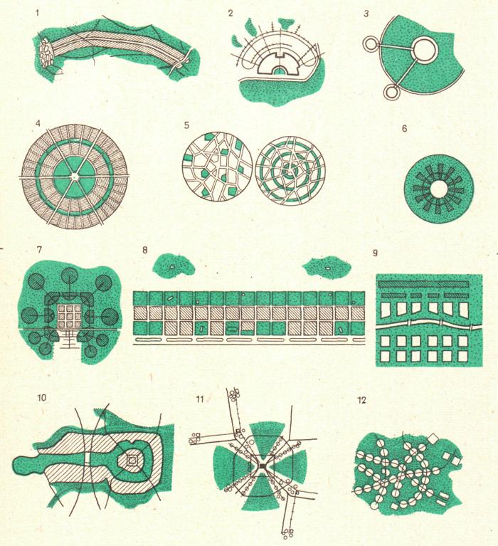 Схема систем зеленых