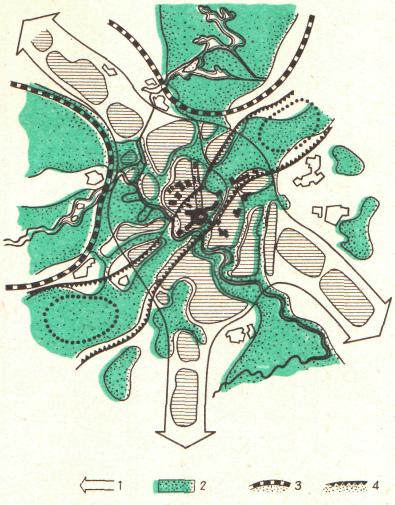 Пример системы зеленых насаждений нового города