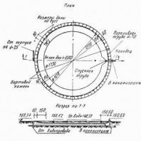 Конструктивный разрез и план круглого плескательного бассейна