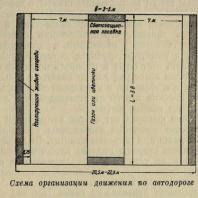 Схема организации движения по автодороге