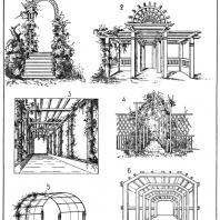 Лист 11. Мотивы садовых трельяжей. «Мотивы садовой архитектуры», Стори В.Г., С.-Петербург, 1911