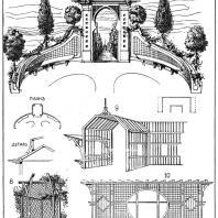 Лист 12. Мотивы садовых трельяжей. «Мотивы садовой архитектуры», Стори В.Г., С.-Петербург, 1911
