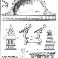 Лист 20. Мотивы садовых павильонов. «Мотивы садовой архитектуры», Стори В.Г., С.-Петербург, 1911
