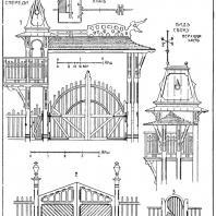 Лист 7. Мотивы ворот и калиток. «Мотивы садовой архитектуры», Стори В.Г., С.-Петербург, 1911
