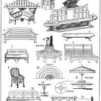 Лист 9. Мотивы садовой мебели. «Мотивы садовой архитектуры», Стори В.Г., С.-Петербург, 1911