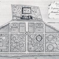 План усадьбы Петра I в Риге (бывший Александершанц)