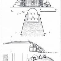 Парк Софиевка. Грот Венеры: а — фасад, б — план, в — разрез, г — план участка